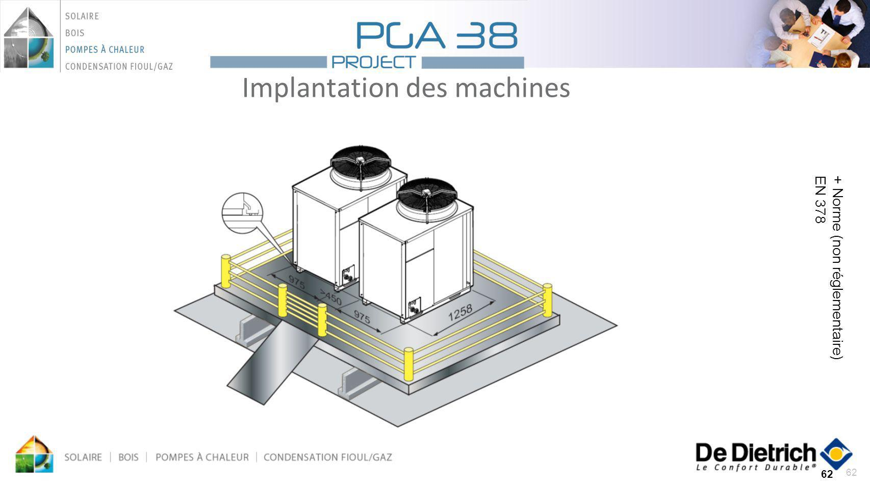 62 Implantation des machines 62 + Norme (non réglementaire) EN 378
