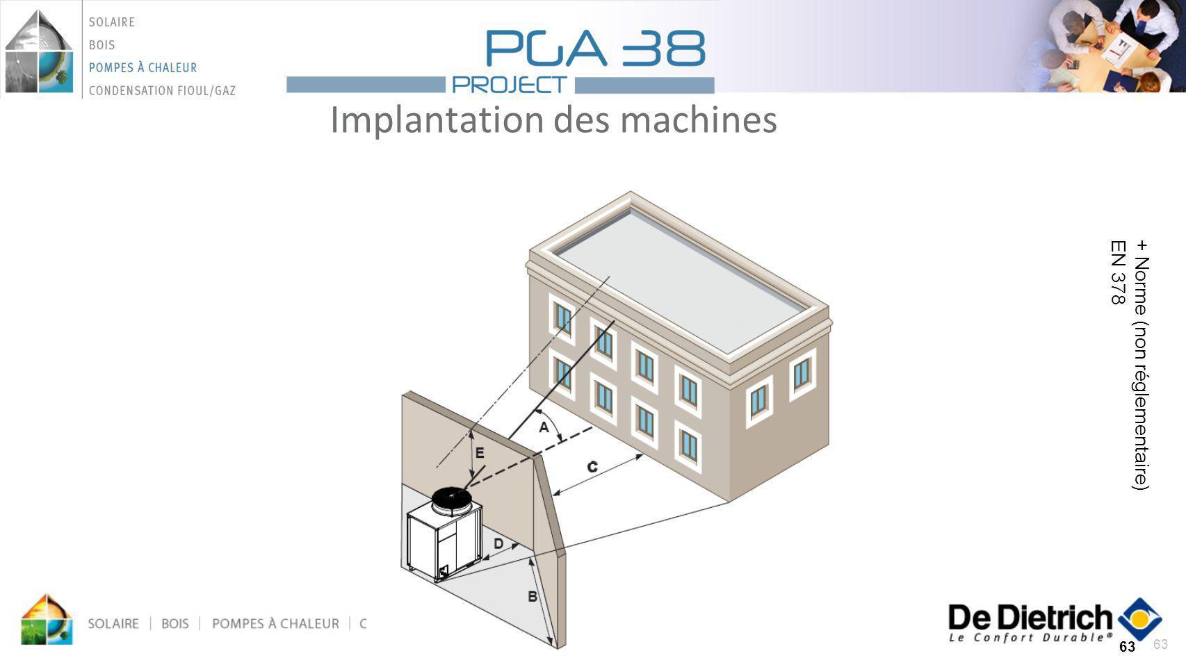 63 Implantation des machines 63 + Norme (non réglementaire) EN 378