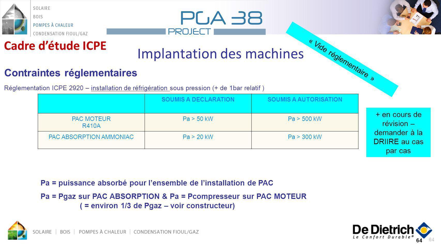 64 Implantation des machines 64 Cadre détude ICPE Contraintes réglementaires Réglementation ICPE 2920 – installation de réfrigération sous pression (+