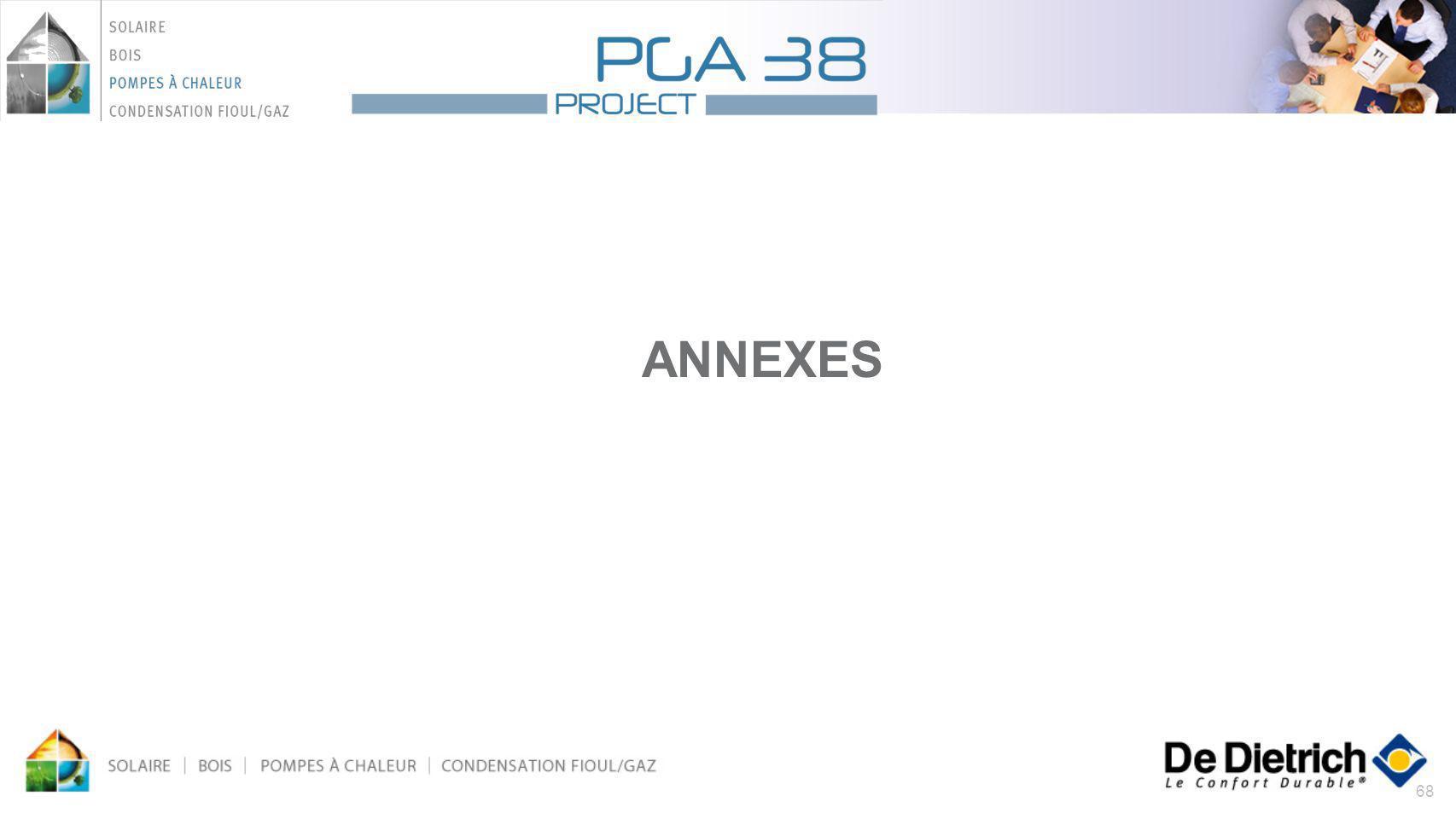 68 ANNEXES