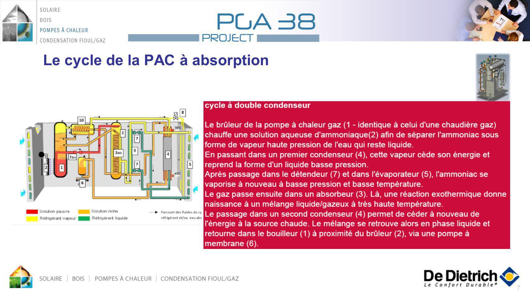 58 Implantation des machines 58 + Norme (non réglementaire) EN 378