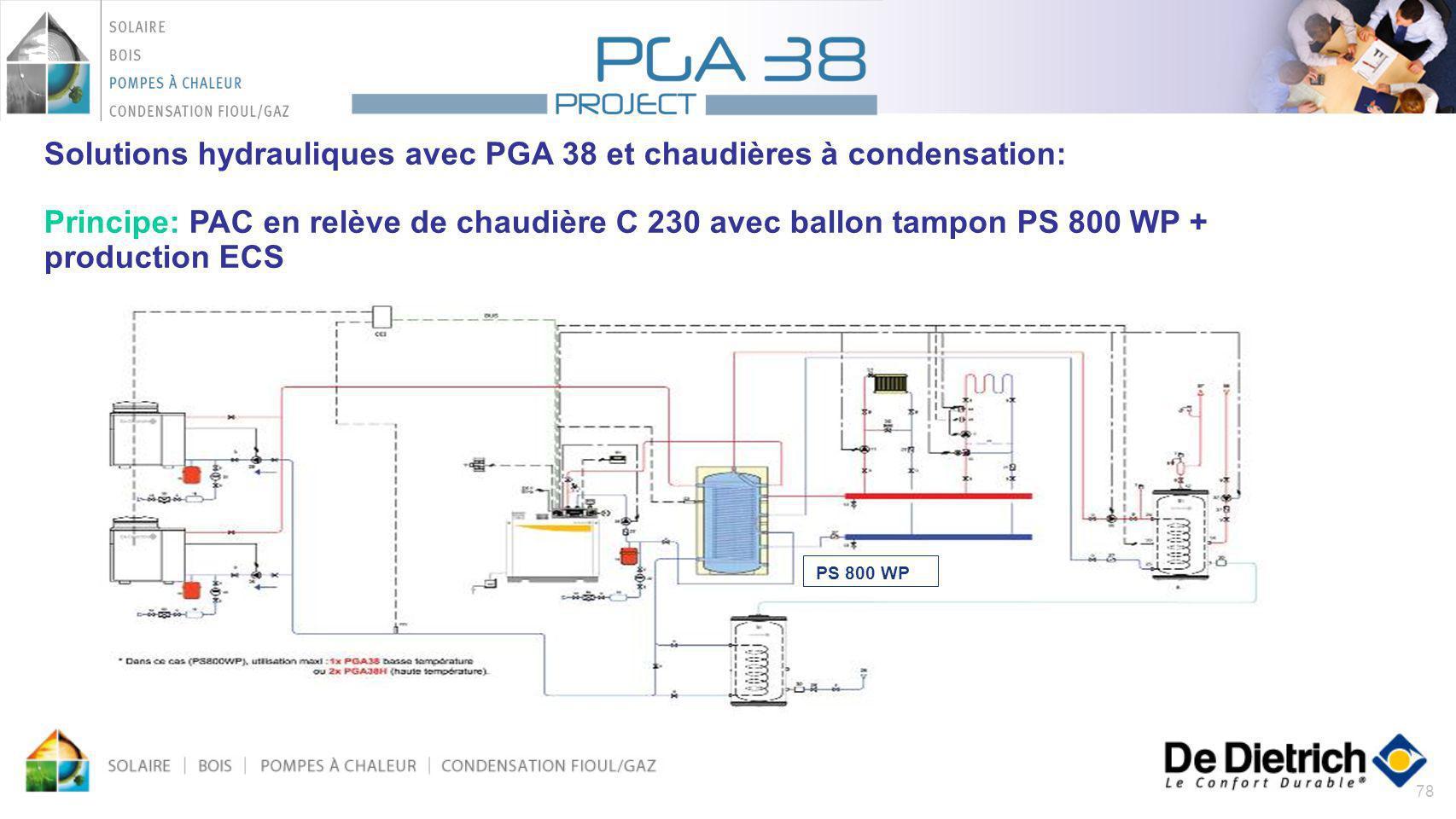 78 PS 800 WP Solutions hydrauliques avec PGA 38 et chaudières à condensation: Principe: PAC en relève de chaudière C 230 avec ballon tampon PS 800 WP