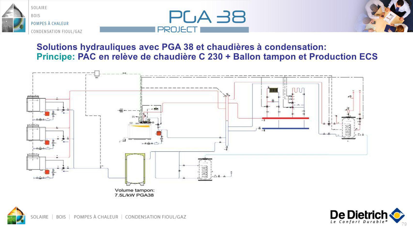 79 Solutions hydrauliques avec PGA 38 et chaudières à condensation: Principe: PAC en relève de chaudière C 230 + Ballon tampon et Production ECS