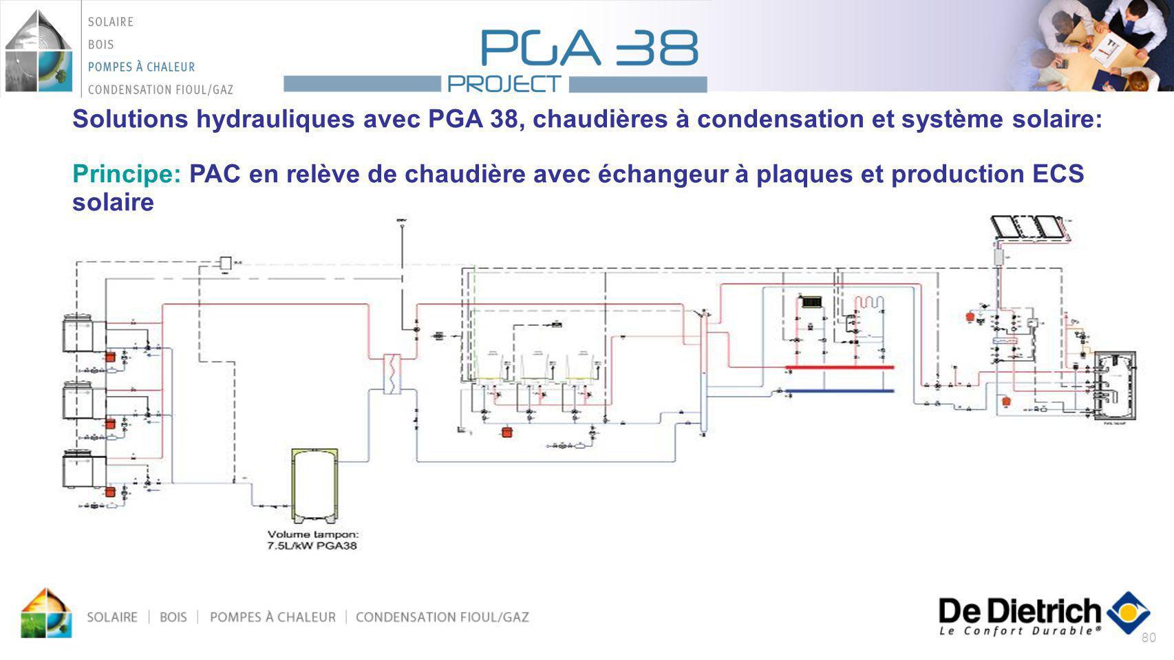80 Solutions hydrauliques avec PGA 38, chaudières à condensation et système solaire: Principe: PAC en relève de chaudière avec échangeur à plaques et