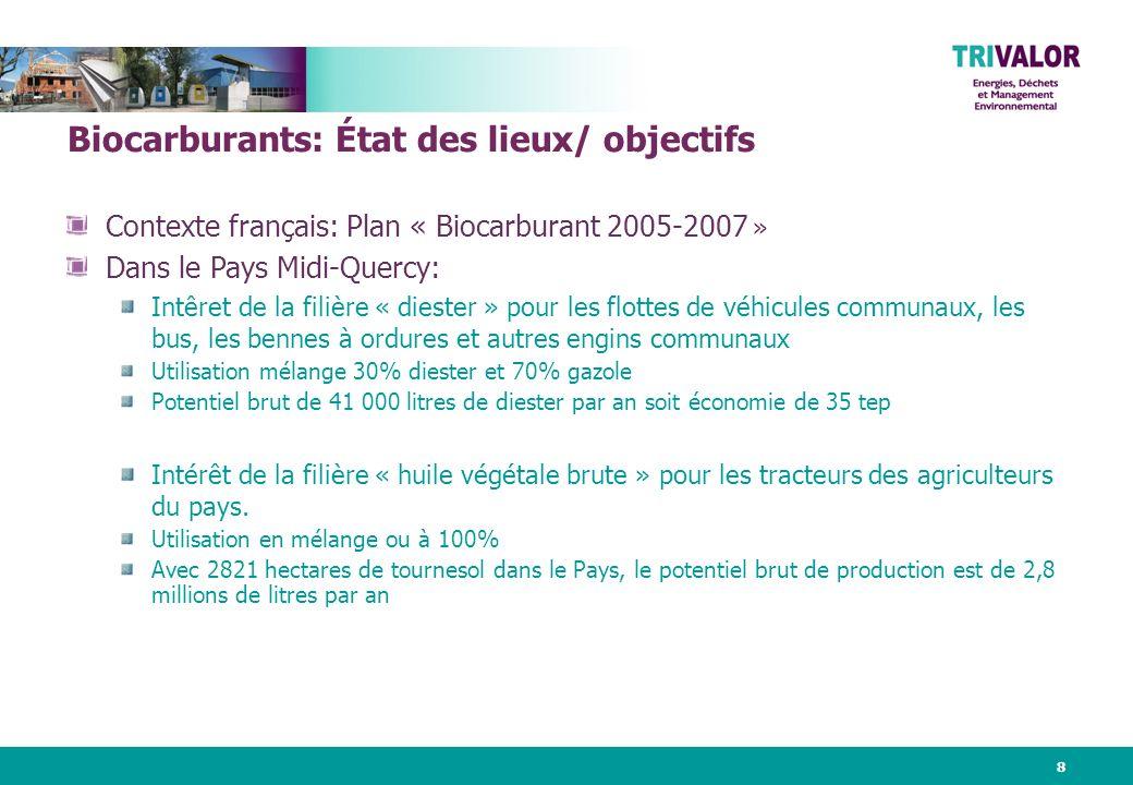 8 Biocarburants: État des lieux/ objectifs Contexte français: Plan « Biocarburant 2005-2007 » Dans le Pays Midi-Quercy: Intêret de la filière « diester » pour les flottes de véhicules communaux, les bus, les bennes à ordures et autres engins communaux Utilisation mélange 30% diester et 70% gazole Potentiel brut de 41 000 litres de diester par an soit économie de 35 tep Intérêt de la filière « huile végétale brute » pour les tracteurs des agriculteurs du pays.