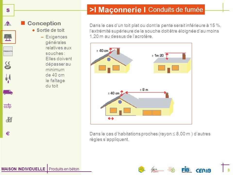 MAISON INDIVIDUELLE Produits en béton >I Maçonnerie I Conduits de fumée 8 Conception Sortie de toit –Exigences générales relatives aux souches : Elles