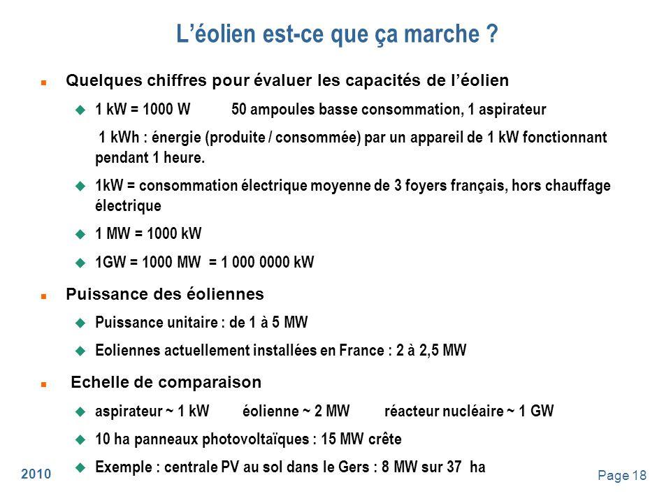 2010 Page 19 Développement éolien en Europe n Mix électricité