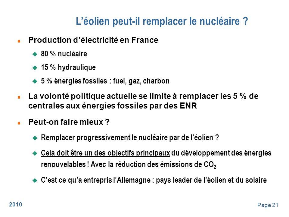 2010 Page 22 Léolien peut-il remplacer le nucléaire .