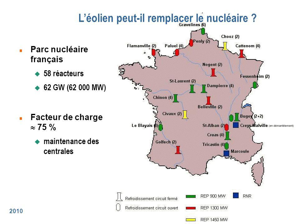 2010 Page 23 Léolien peut-il remplacer le nucléaire .