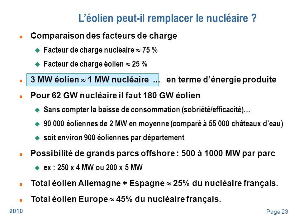 2010 Page 24 Garantie de production.