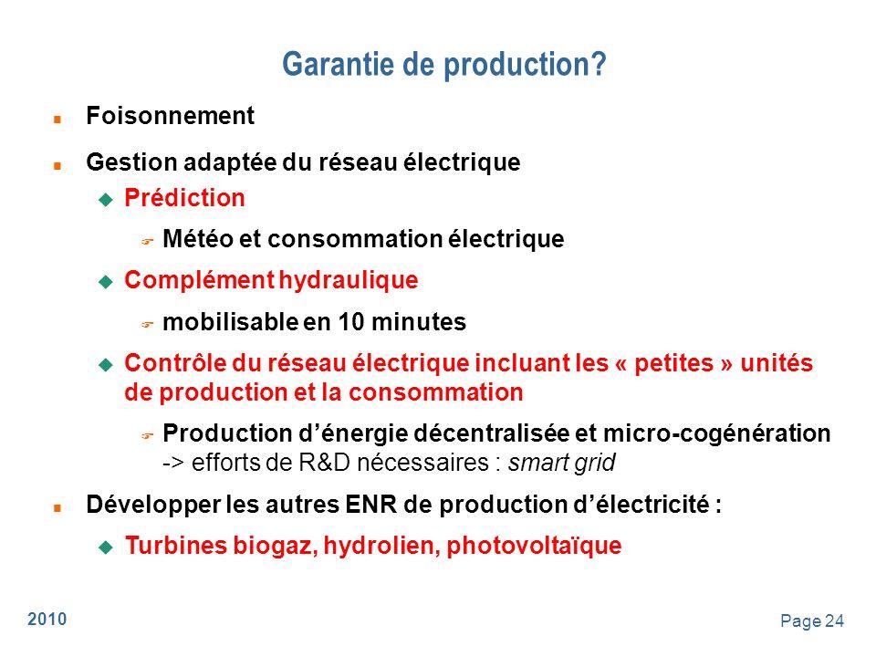 2010 Page 25 Léolien : est-ce une bonne solution .