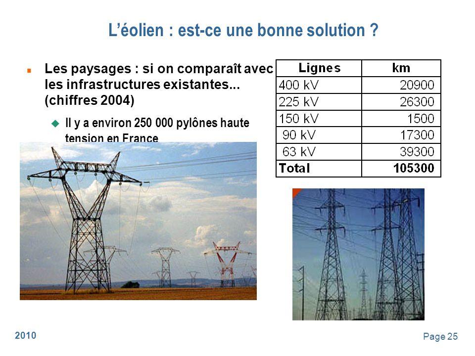 2010 Page 26 Léolien : est-ce une bonne solution .