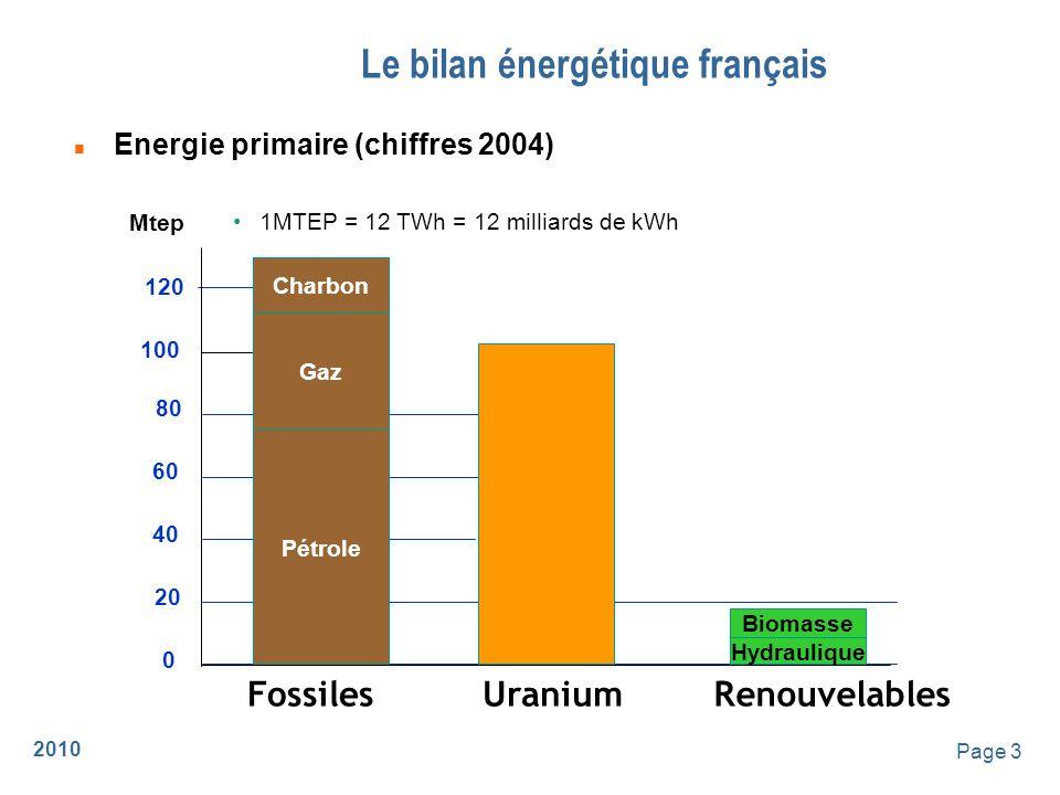 2010 Page 4 Energies primaire, finale, utile n Centrale nucléaire...