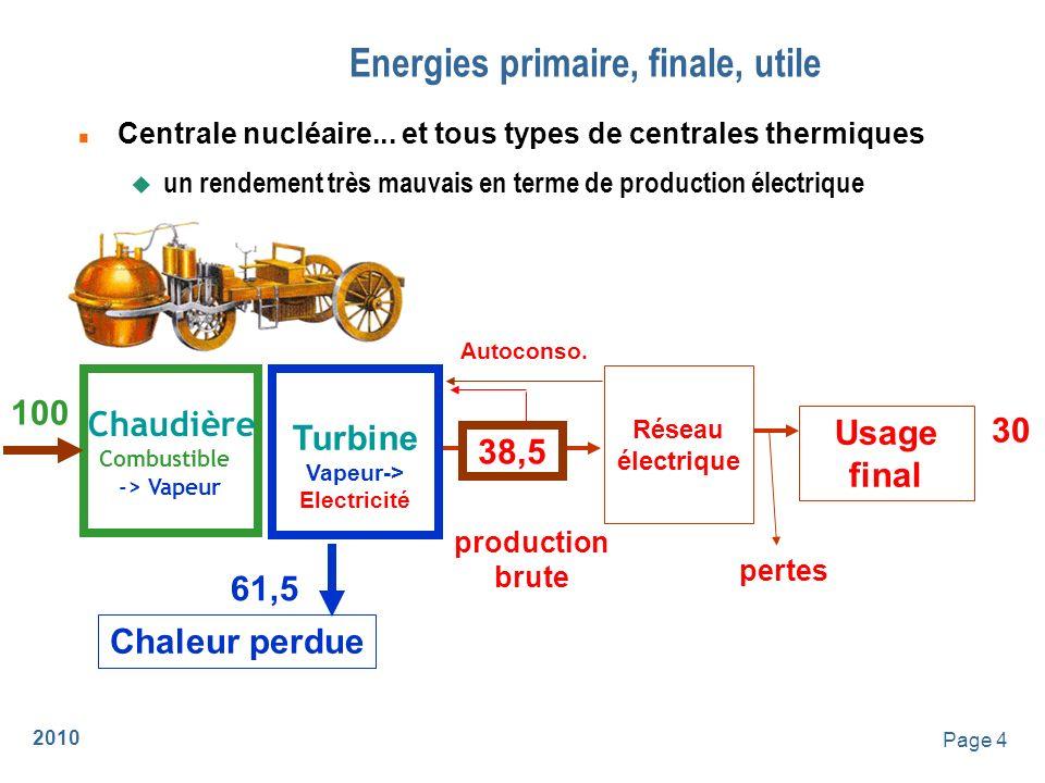 2010 Page 5 Energies primaire, finale, utile n Co-génération Récupération de chaleur Electricité 100 35 55 Chaudière Combustible -> Vapeur Turbine Vapeur-> Electricité Pertes 10
