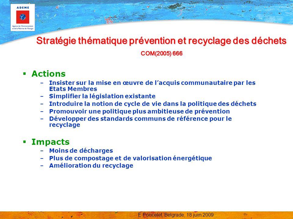 E Poncelet, Belgrade, 18 juin 2009 Déchets et Gaz à Effet de Serre (GES) « Une meilleure gestion des déchets réduit les émissions de GES » Agence Européenne de lEnvironnement En 2005 la gestion des déchets ménagers dans lUE a représenté 2% des émissions avec 40 Mt CO2 équivalent Les décharges sont la source principale Le développement du recyclage et de lincinération va augmenter la quantité de CO2 eq évitée (respectivement 75% et 25% en 2020)