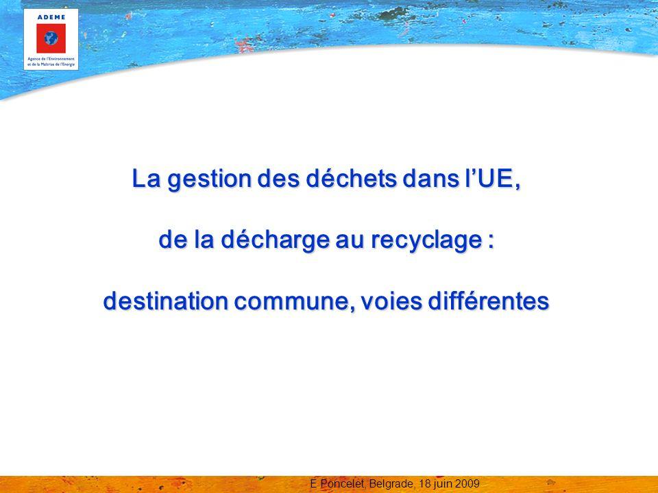 E Poncelet, Belgrade, 18 juin 2009 Traitement des déchets ménagers dans lUE Source Eurostat 34% 24 % 42 % 47% 17 % 36 % MSW : Municipal Solid Waste
