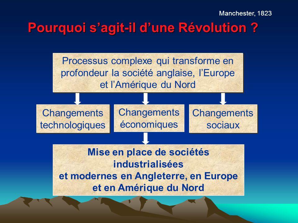 Quest-ce que la Révolution industrielle ? Lindustrialisation de la production des biens et services. La production de masse par la mécanisation des op