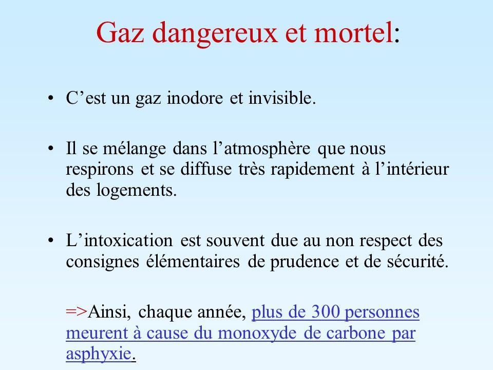 Gaz dangereux et mortel: Cest un gaz inodore et invisible. Il se mélange dans latmosphère que nous respirons et se diffuse très rapidement à lintérieu