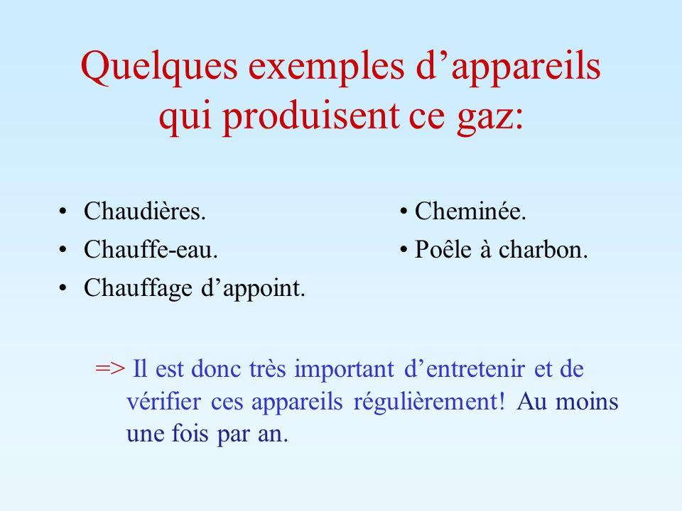 Quelques exemples dappareils qui produisent ce gaz: Chaudières. Cheminée. Chauffe-eau. Poêle à charbon. Chauffage dappoint. => Il est donc très import