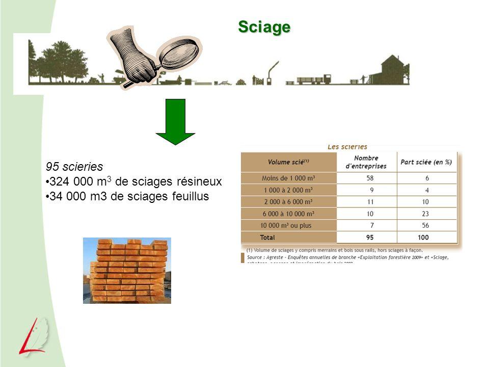 95 scieries 324 000 m 3 de sciages résineux 34 000 m3 de sciages feuillus Sciage