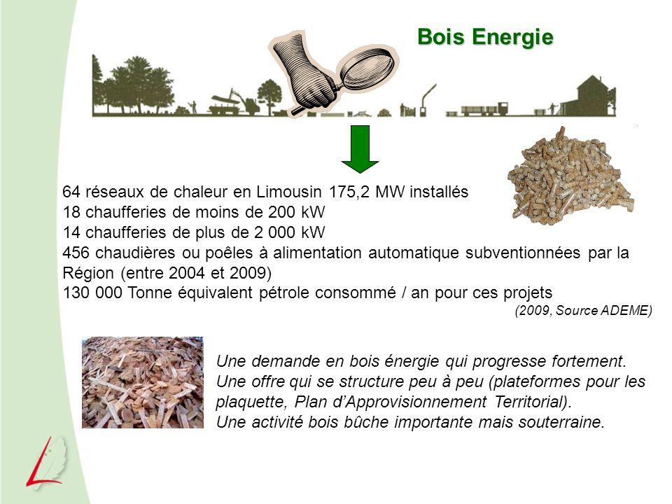 64 réseaux de chaleur en Limousin 175,2 MW installés 18 chaufferies de moins de 200 kW 14 chaufferies de plus de 2 000 kW 456 chaudières ou poêles à alimentation automatique subventionnées par la Région (entre 2004 et 2009) 130 000 Tonne équivalent pétrole consommé / an pour ces projets (2009, Source ADEME) Bois Energie Une demande en bois énergie qui progresse fortement.