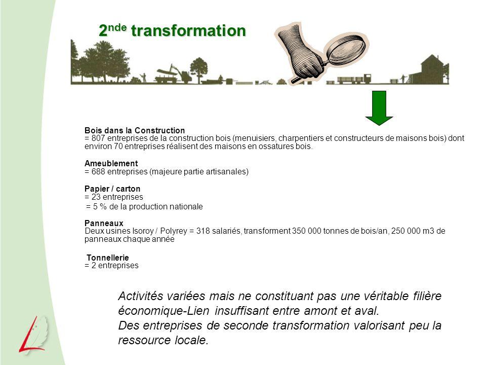 2 nde transformation Bois dans la Construction = 807 entreprises de la construction bois (menuisiers, charpentiers et constructeurs de maisons bois) dont environ 70 entreprises réalisent des maisons en ossatures bois.