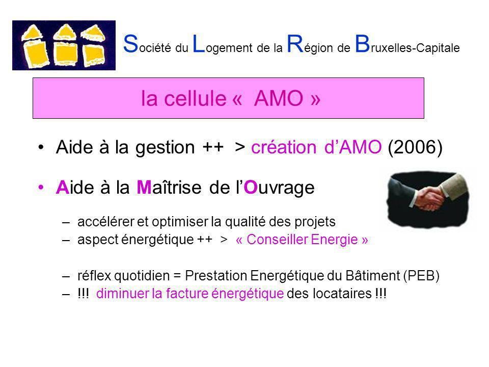 S ociété du L ogement de la R égion de B ruxelles-Capitale Aide à la gestion ++ > création dAMO (2006) Aide à la Maîtrise de lOuvrage –accélérer et optimiser la qualité des projets –aspect énergétique ++ > « Conseiller Energie » –réflex quotidien = Prestation Energétique du Bâtiment (PEB) –!!.