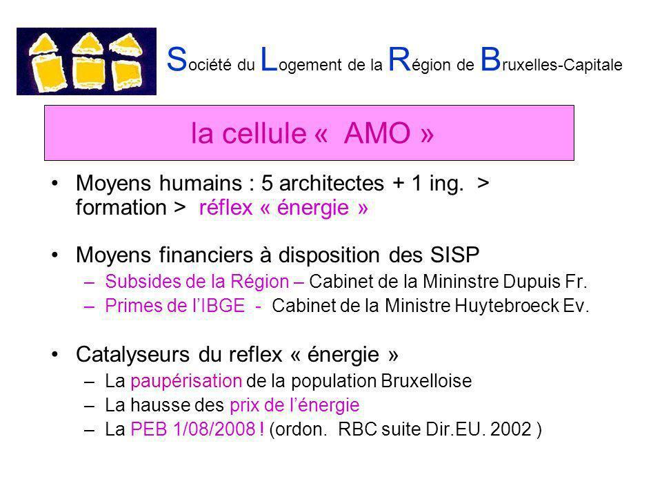 S ociété du L ogement de la R égion de B ruxelles-Capitale Moyens humains : 5 architectes + 1 ing.