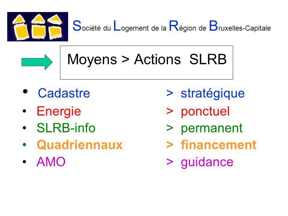S ociété du L ogement de la R égion de B ruxelles-Capitale Moyens > Actions SLRB Cadastre> stratégique Energie> ponctuel SLRB-info> permanent Quadriennaux> financement AMO> guidance
