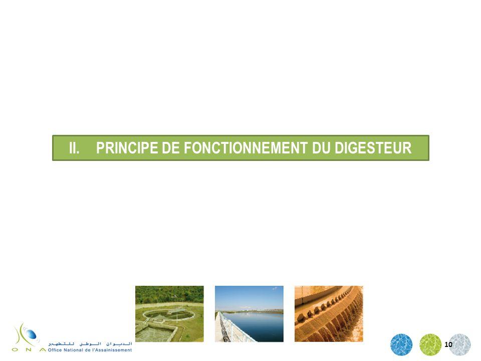 10 II.PRINCIPE DE FONCTIONNEMENT DU DIGESTEUR