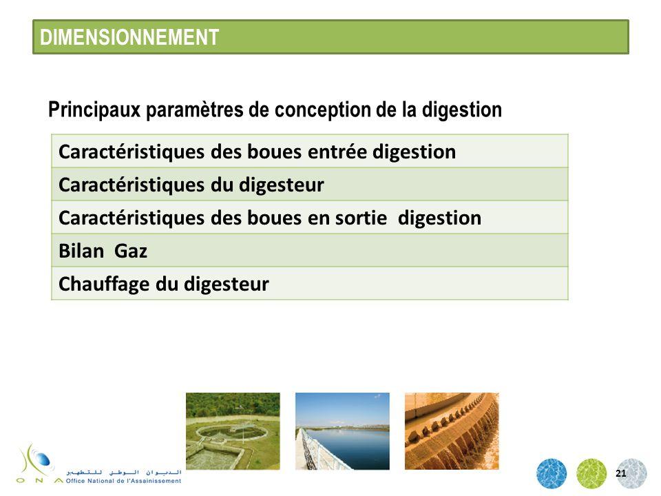 21 Principaux paramètres de conception de la digestion Caractéristiques des boues entrée digestion Caractéristiques du digesteur Caractéristiques des