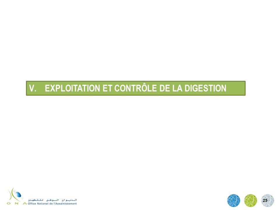 25 V.EXPLOITATION ET CONTRÔLE DE LA DIGESTION