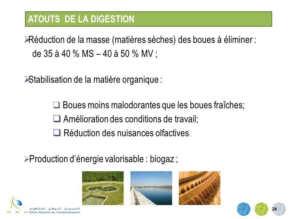 Réduction de la masse (matières sèches) des boues à éliminer : de 35 à 40 % MS – 40 à 50 % MV ; Stabilisation de la matière organique : Boues moins ma