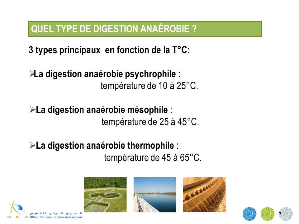 7 QUEL TYPE DE DIGESTION ANAÉROBIE ? 3 types principaux en fonction de la T°C: La digestion anaérobie psychrophile : température de 10 à 25°C. La dige