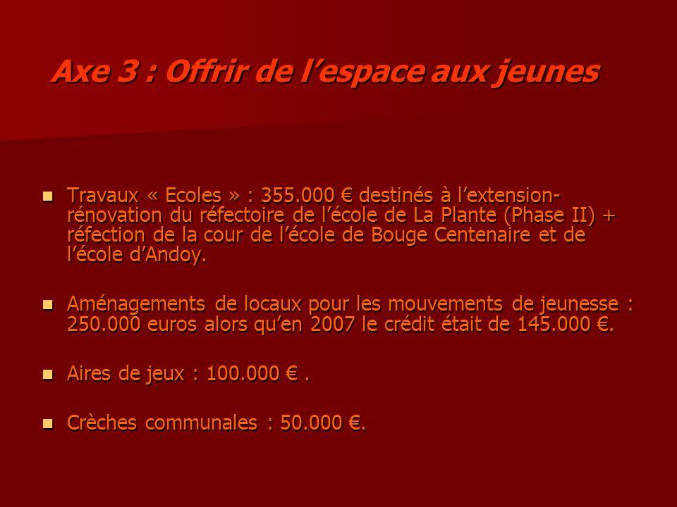 Axe 3 : Offrir de lespace aux jeunes Travaux « Ecoles » : 355.000 destinés à lextension- rénovation du réfectoire de lécole de La Plante (Phase II) + réfection de la cour de lécole de Bouge Centenaire et de lécole dAndoy.