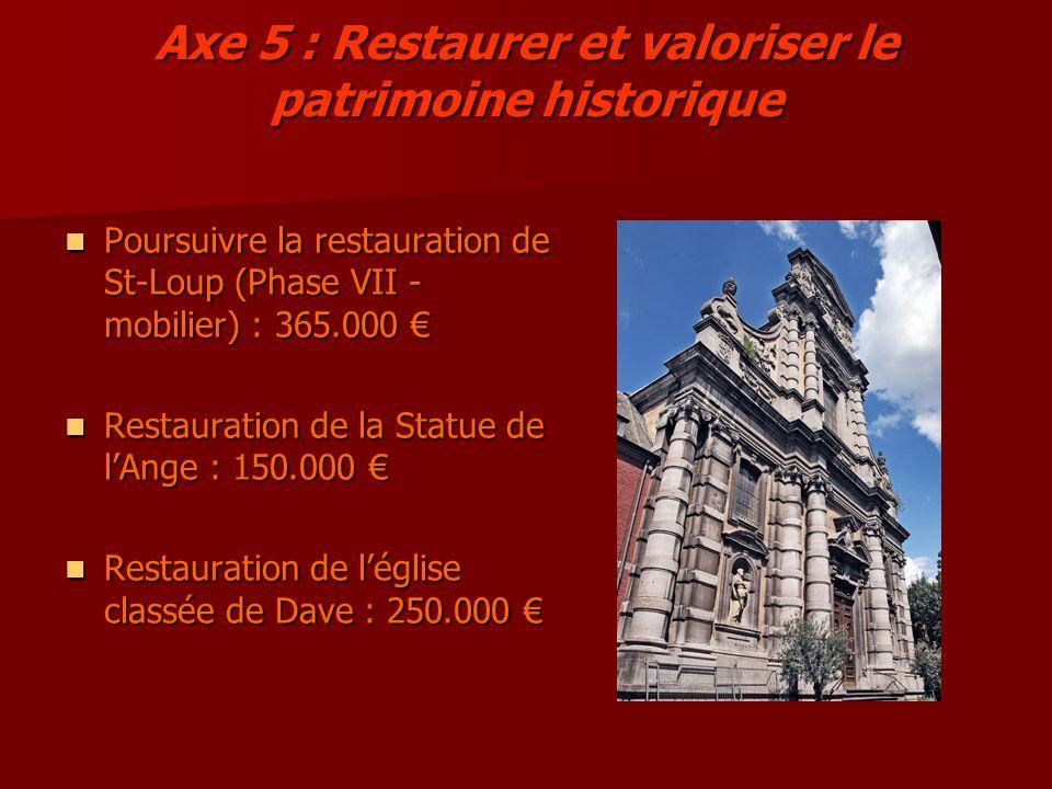 Axe 5 : Restaurer et valoriser le patrimoine historique Poursuivre la restauration de St-Loup (Phase VII - mobilier) : 365.000 Poursuivre la restauration de St-Loup (Phase VII - mobilier) : 365.000 Restauration de la Statue de lAnge : 150.000 Restauration de la Statue de lAnge : 150.000 Restauration de léglise classée de Dave : 250.000 Restauration de léglise classée de Dave : 250.000