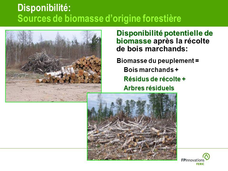 Disponibilité: Sources de biomasse dorigine forestière Disponibilité potentielle de biomasse Disponibilité potentielle de biomasse après la récolte de bois marchands: Biomasse du peuplement = Bois marchands + Résidus de récolte + Arbres résiduels