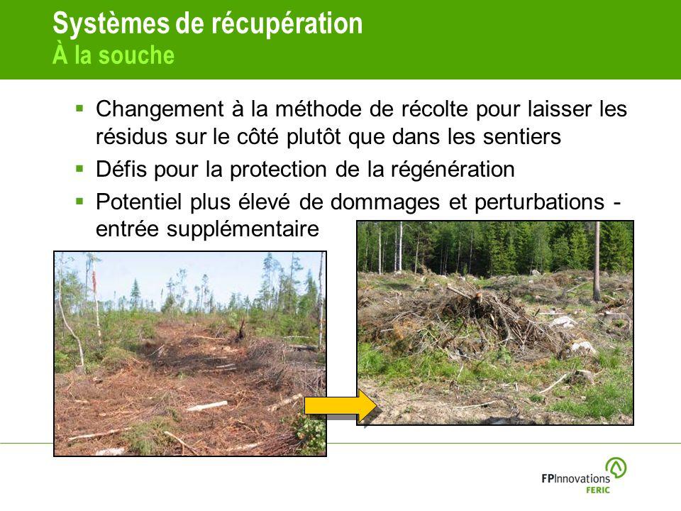 Systèmes de récupération À la souche Changement à la méthode de récolte pour laisser les résidus sur le côté plutôt que dans les sentiers Défis pour la protection de la régénération Potentiel plus élevé de dommages et perturbations - entrée supplémentaire
