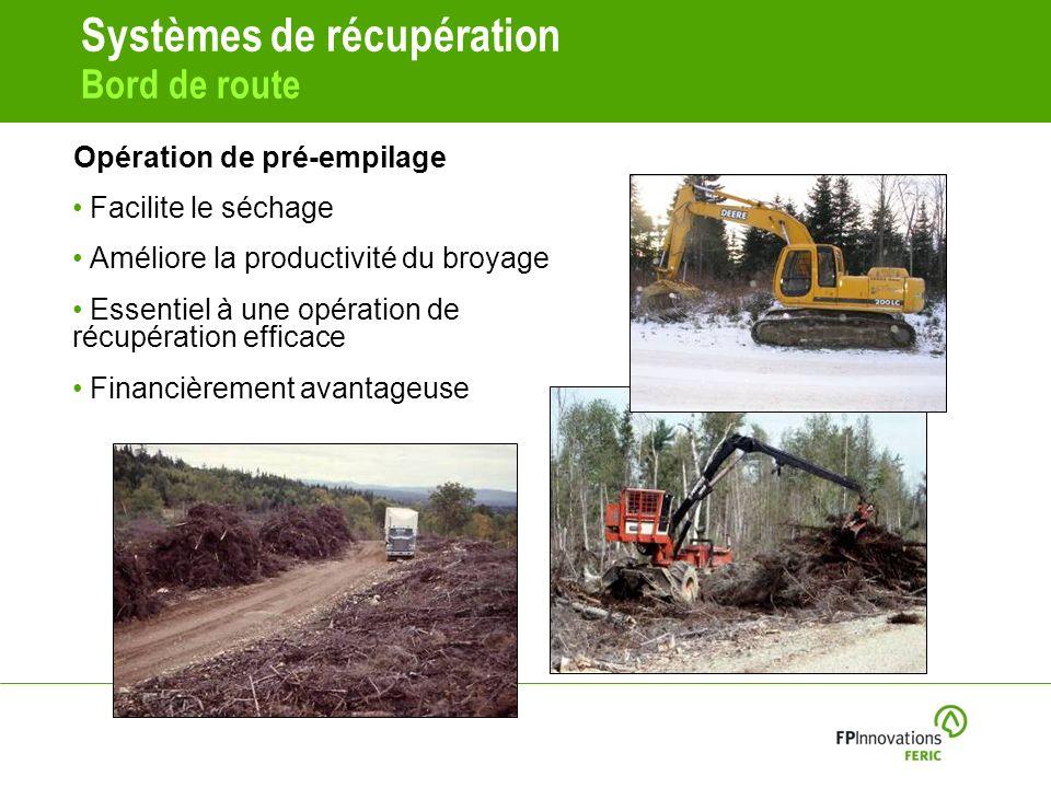Systèmes de récupération Bord de route Opération de pré-empilage Facilite le séchage Améliore la productivité du broyage Essentiel à une opération de récupération efficace Financièrement avantageuse