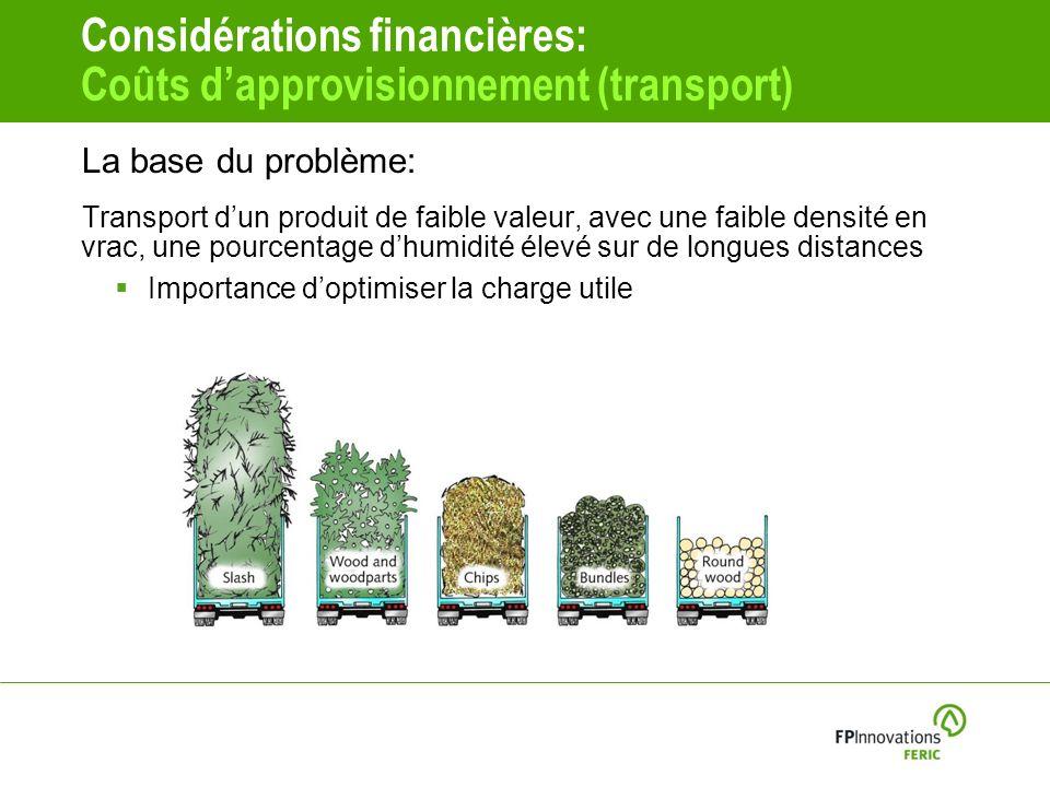 Considérations financières: Coûts dapprovisionnement (transport) La base du problème: Transport dun produit de faible valeur, avec une faible densité en vrac, une pourcentage dhumidité élevé sur de longues distances Importance doptimiser la charge utile