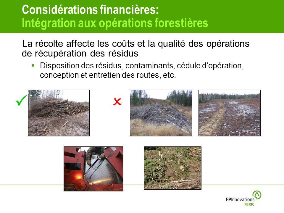 La récolte affecte les coûts et la qualité des opérations de récupération des résidus Disposition des résidus, contaminants, cédule dopération, conception et entretien des routes, etc.