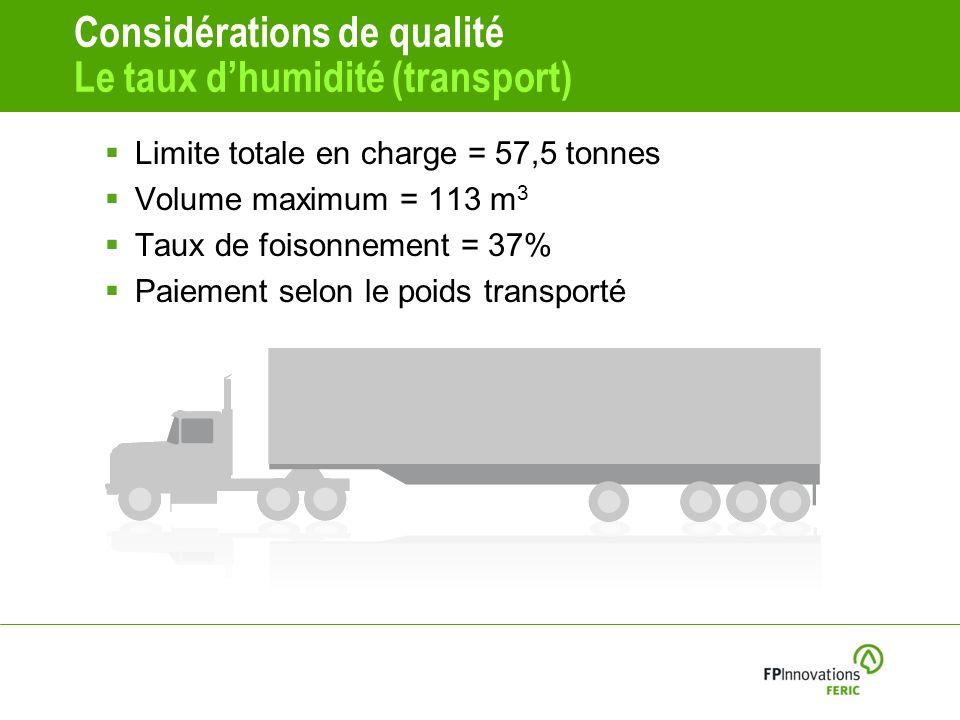 Considérations de qualité Le taux dhumidité (transport) Limite totale en charge = 57,5 tonnes Volume maximum = 113 m 3 Taux de foisonnement = 37% Paiement selon le poids transporté