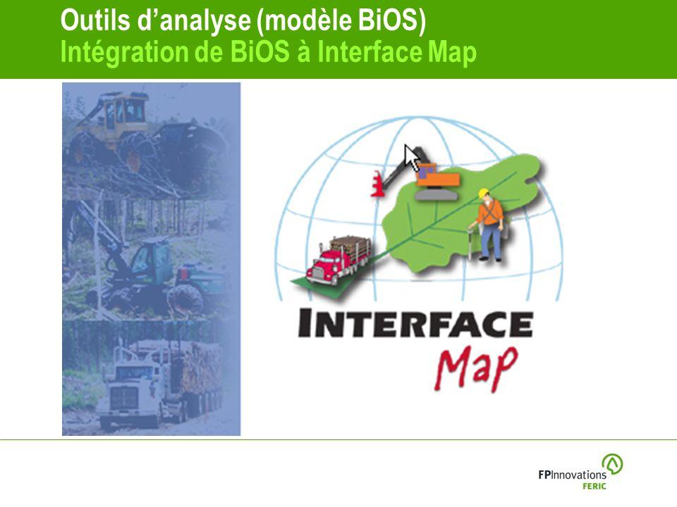 Outils danalyse (modèle BiOS) Intégration de BiOS à Interface Map