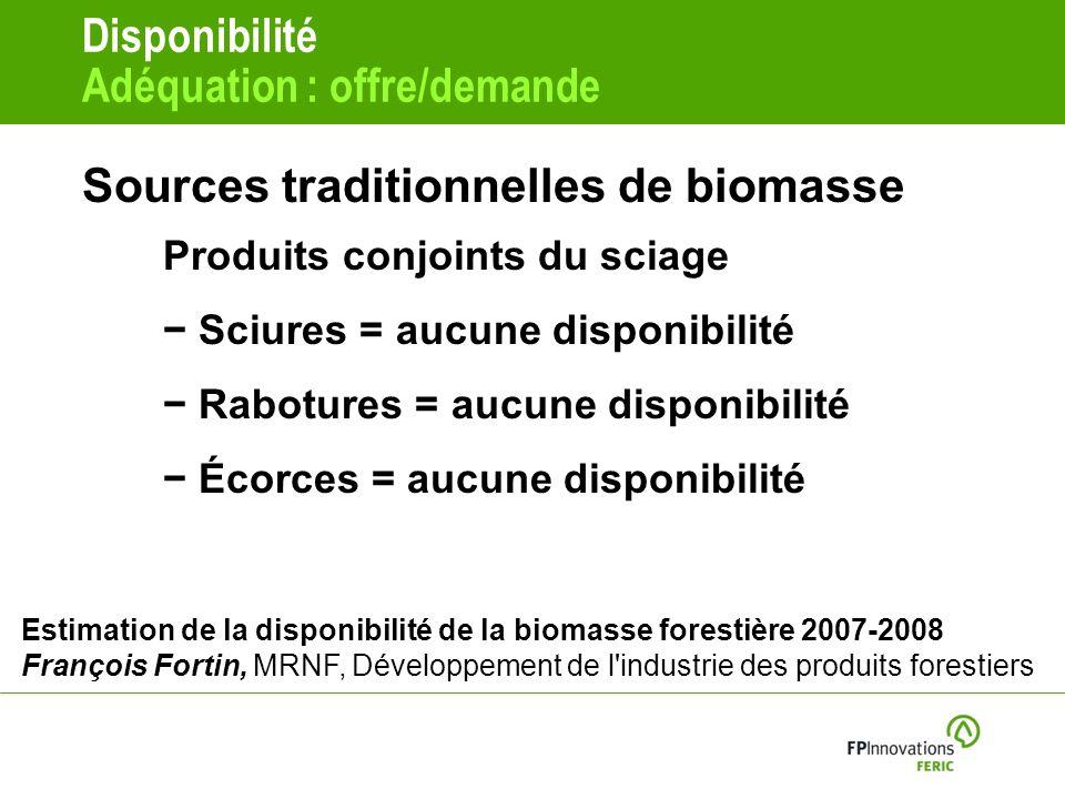 Disponibilité Adéquation : offre/demande Produits conjoints du sciage Sciures = aucune disponibilité Rabotures = aucune disponibilité Écorces = aucune disponibilité Estimation de la disponibilité de la biomasse forestière 2007-2008 François Fortin, MRNF, Développement de l industrie des produits forestiers Sources traditionnelles de biomasse
