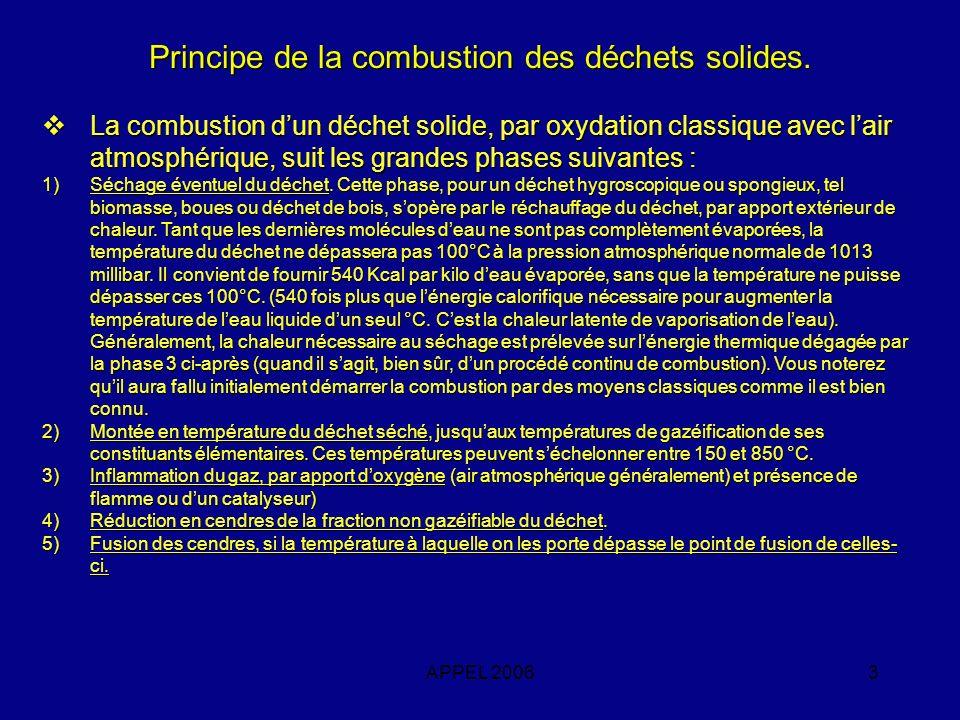APPEL 20063 Principe de la combustion des déchets solides. La combustion dun déchet solide, par oxydation classique avec lair atmosphérique, suit les