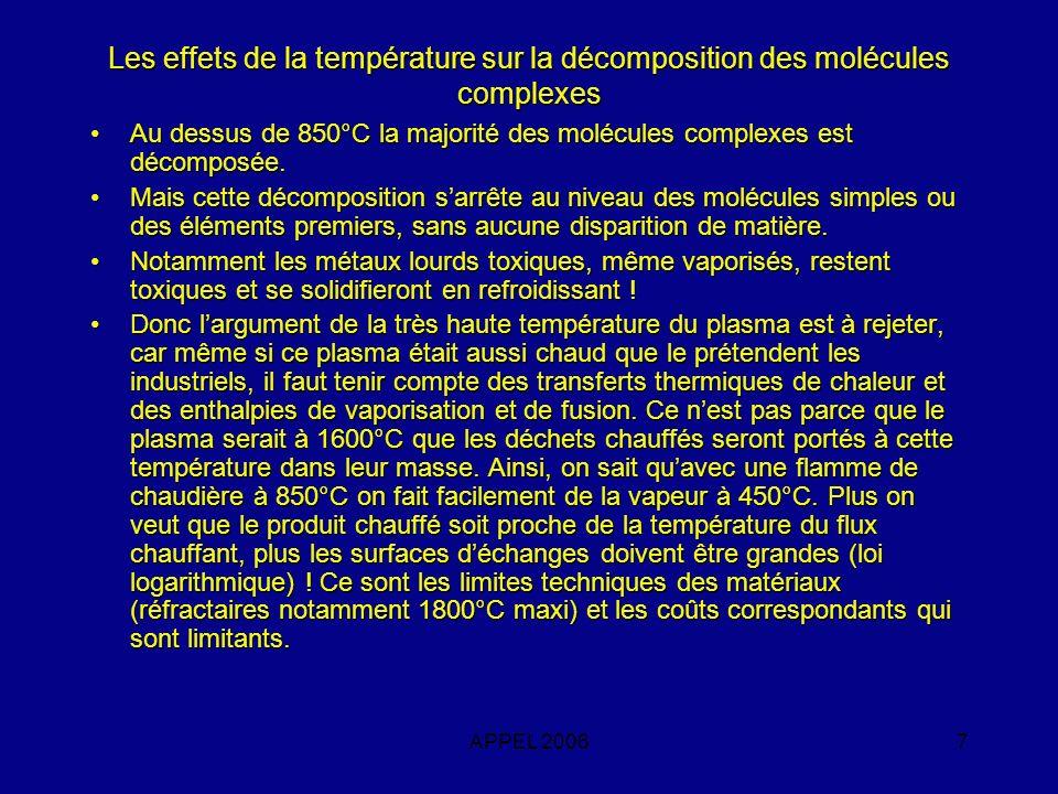 APPEL 20067 Les effets de la température sur la décomposition des molécules complexes Au dessus de 850°C la majorité des molécules complexes est décom
