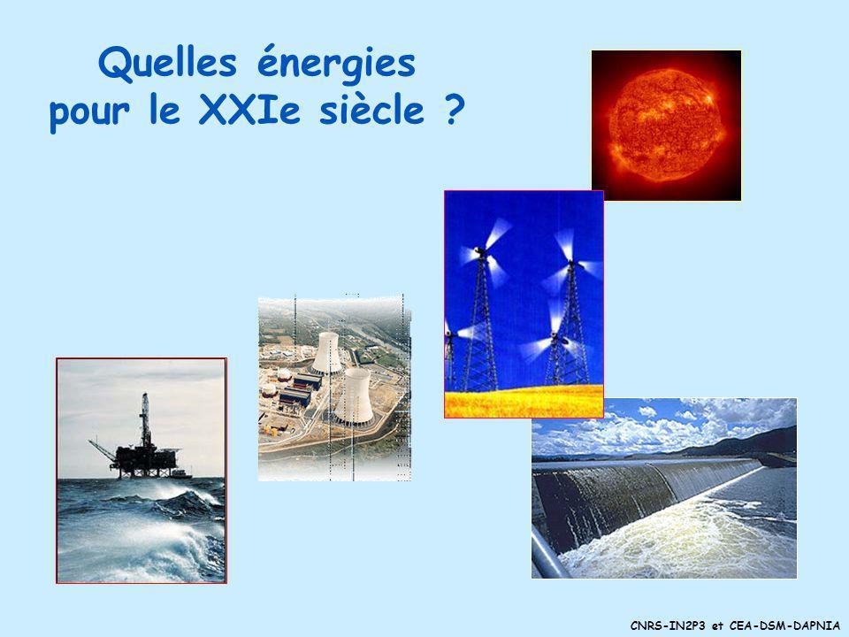 CNRS-IN2P3 et CEA-DSM-DAPNIA Pour le futur, on sait : - que la consommation mondiale va croître - que le pétrole va sépuiser rapidement Sur quoi peut-on compter .
