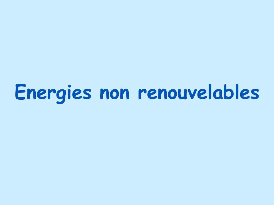 CNRS-IN2P3 et CEA-DSM-DAPNIA LEnergie: doù vient-elle? Energies: renouvelables ou non ? La situation en 2001 Non renouvelables Renouvelables