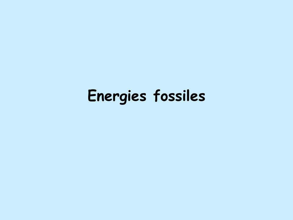 CNRS-IN2P3 et CEA-DSM-DAPNIA Energies non renouvelables Relativement peu Doù viennent-elles? fossiles