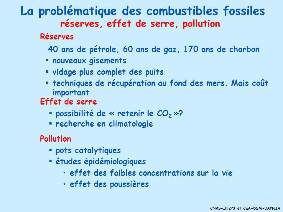 CNRS-IN2P3 et CEA-DSM-DAPNIA Principe dune centrale thermique Centrales thermiques Combustibles : pétrole, gaz naturel, charbon (centrale classique) Q